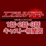 ドラマ「エンジェルハート」1話・2話・3話キャストと相関図