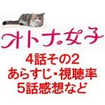 ドラマオトナ女子あらすじ、視聴率と5話予告、中原亜紀と高山【4話2】