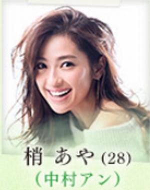 家族ノカタチ(かぞくのかたち)の中村アン演じる役キャストの梢あや(こずえあや)