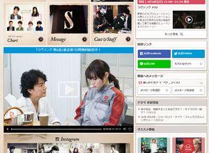 ラヴソング公式サイトにて、ラヴソング最新話動画を7日間再放送中!