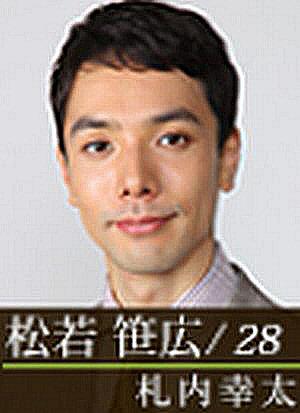 ドラマ世界一難しい恋(セカムズ)松若笹広(まつわかささひろ)キャストは札内幸太(ふだうちこうた)