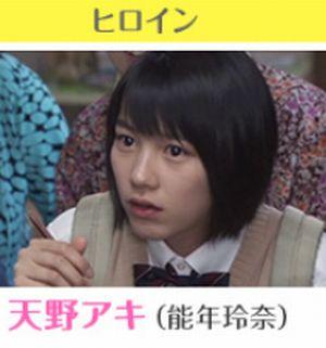 福士蒼汰さんと似てる人「能年玲奈さん(あまちゃん・のうねんれな)」に似てるよね?天野アキ