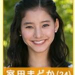 家売るオンナキャスト室田まどか(むろたまどか)役は新木優子(あらきゆうこ)-社内の事務・デスク