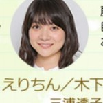 2016年版ドラマ時をかける少女キャストえりちん木下役は三浦透子(みうらとうこ)