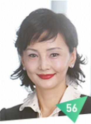 高田 桃子(芹沢 桃子?)(南果歩)-月9ドラマカインとアベルキャスト