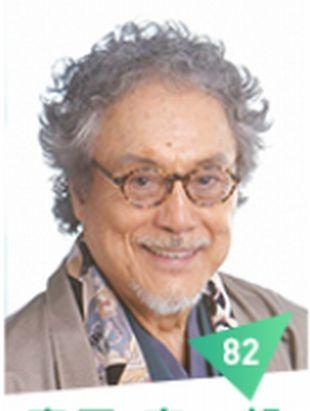 高田 宗一郎(平幹二朗)-月9ドラマカインとアベルキャスト