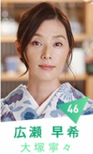 広瀬 早希(大塚寧々)-月9ドラマカインとアベルキャスト