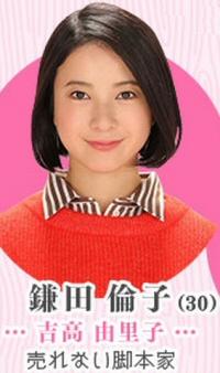 ドラマ東京タラレバ娘キャスト主人公・ヒロイン鎌田倫子(かまたりんこ)