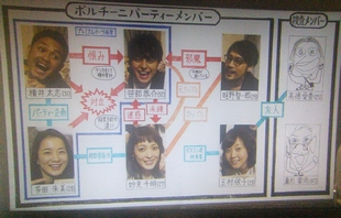ドラマ貴族探偵で事件の整理が得意なメイドの田中役の中山美穂。ホワイトボードに事件の真相をまとめる。時系列・相関図2