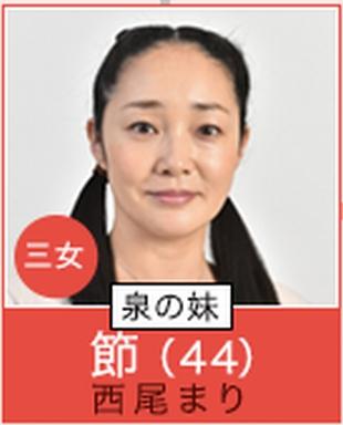 根本加穂子カホコの親戚のおばさん。節(西尾まり)ドラマ「過保護のカホコ」キャスト