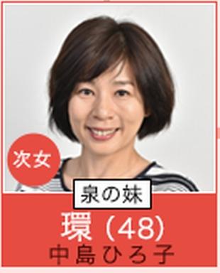 根本加穂子カホコの親戚のおばさん。環(中島ひろ子・なかじまひろこ)ドラマ「過保護のカホコ」キャスト