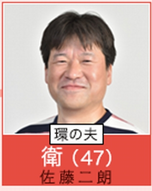 根本加穂子カホコの親戚のおじさん。衛(佐藤二朗・さとうじろう)ドラマ「過保護のカホコ」キャスト