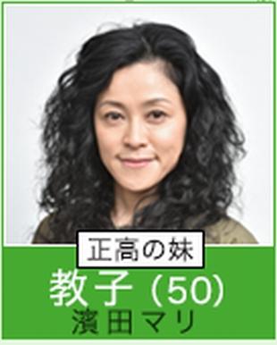 根本加穂子のおばさん。教子(濱田マリ・はまだまり)ドラマ「過保護のカホコ」キャスト